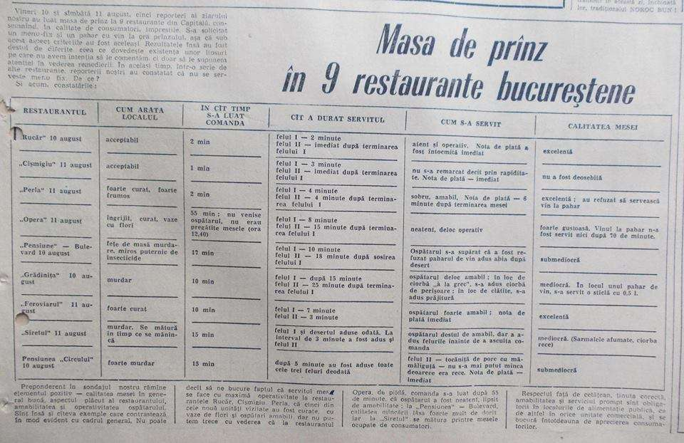 Masa de pranz in restaurante bucurestene